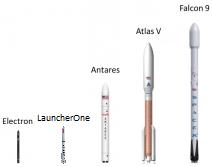 Synthèse des lancements américains au premier semestre 2020
