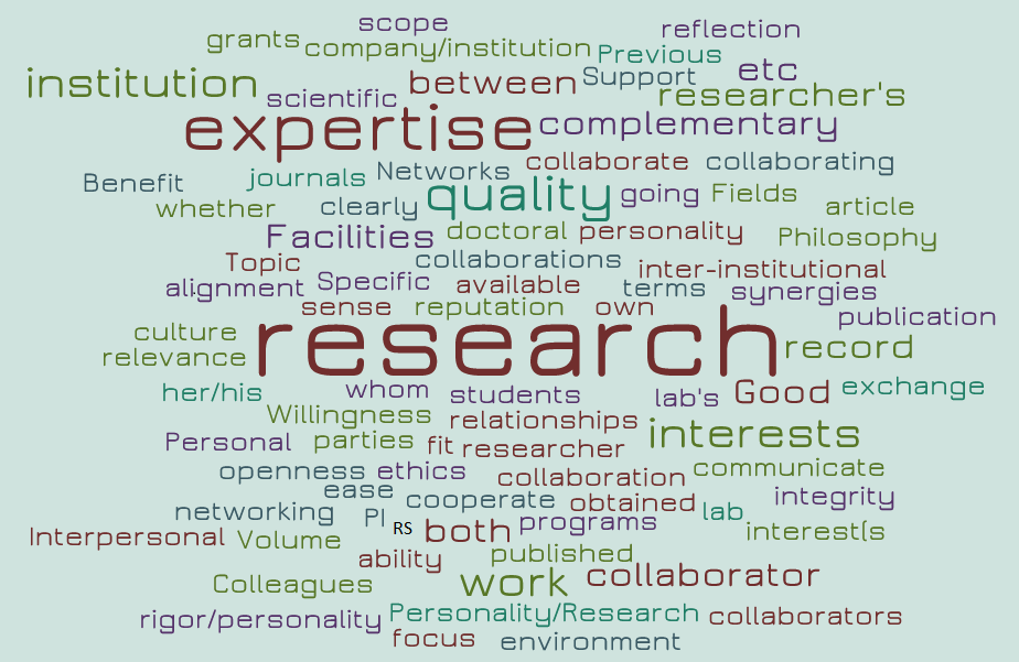 University rankings and international collaborations: research at the heart of expectations